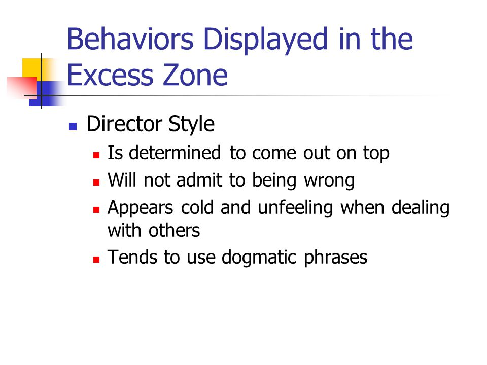Behaviors Displayed in the Excess Zone