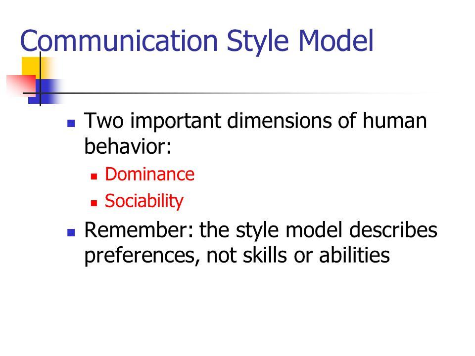 Communication Style Model