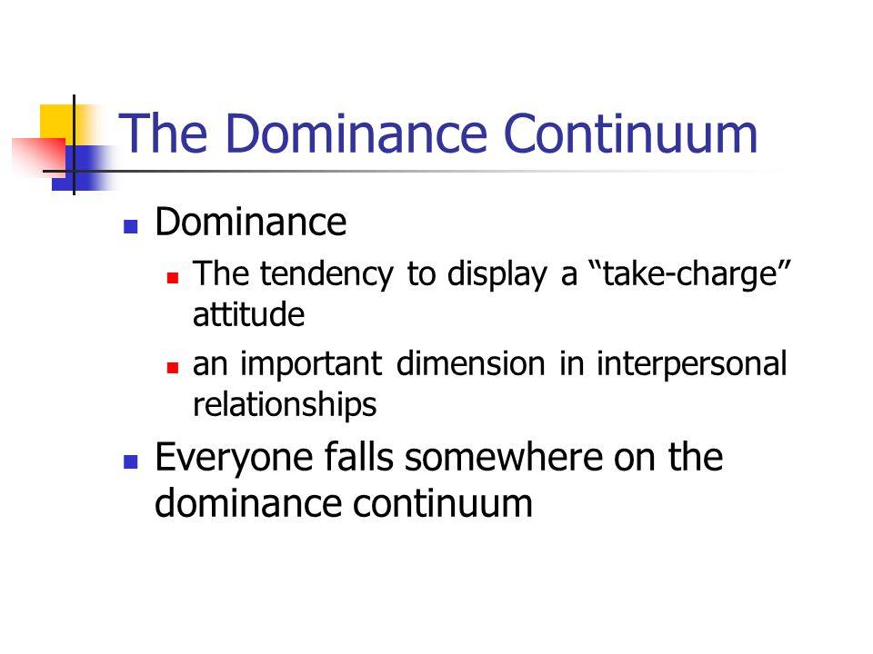 The Dominance Continuum