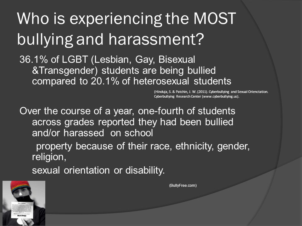 Who is experiencing the MOST bullying and harassment