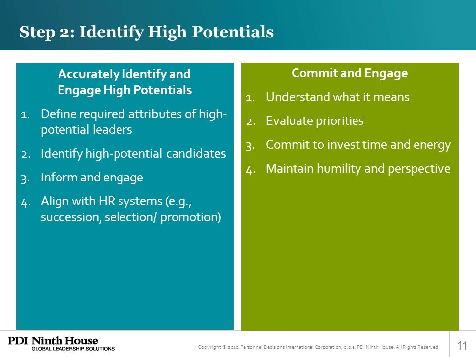 Step 2: Identify High Potentials