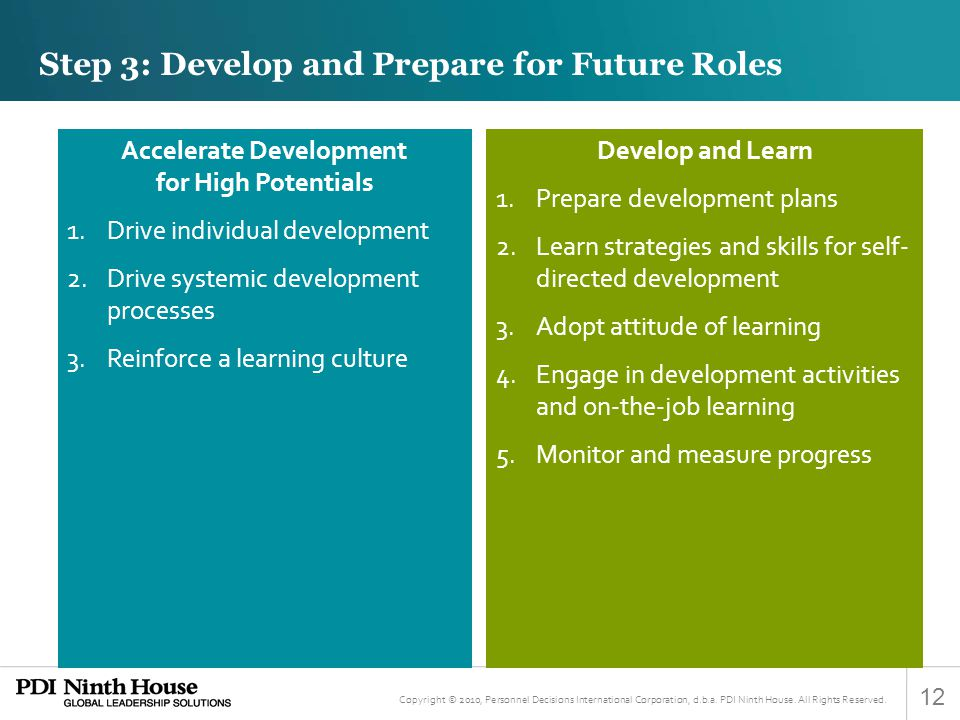 Step 3: Develop and Prepare for Future Roles