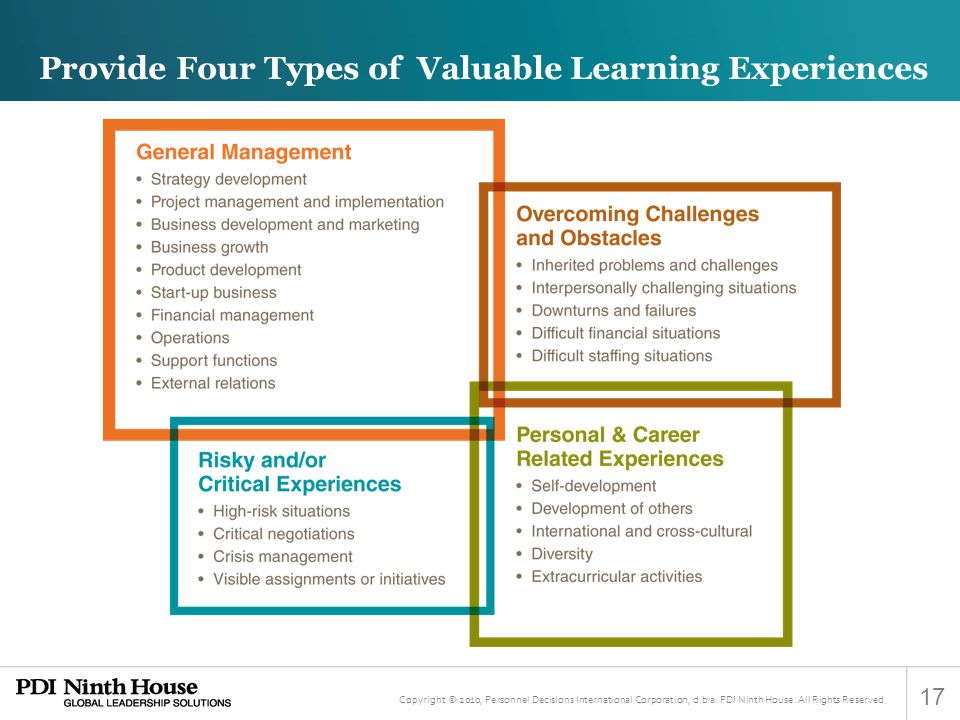 Provide Four Types of Valuable Learning Experiences