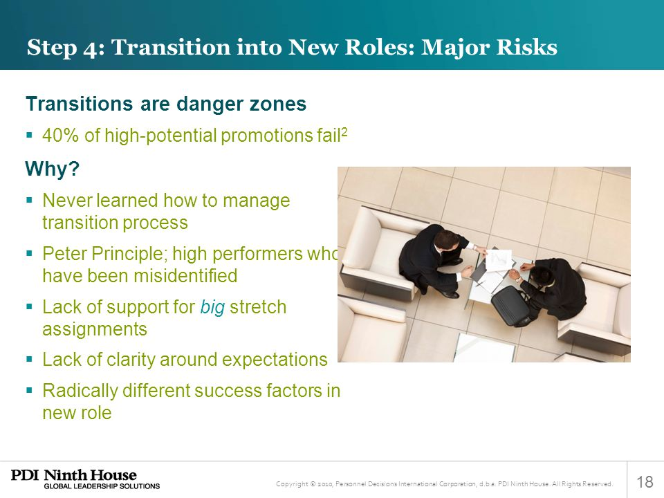 Step 4: Transition into New Roles: Major Risks