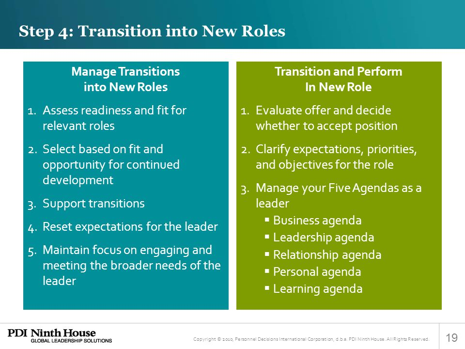 Step 4: Transition into New Roles