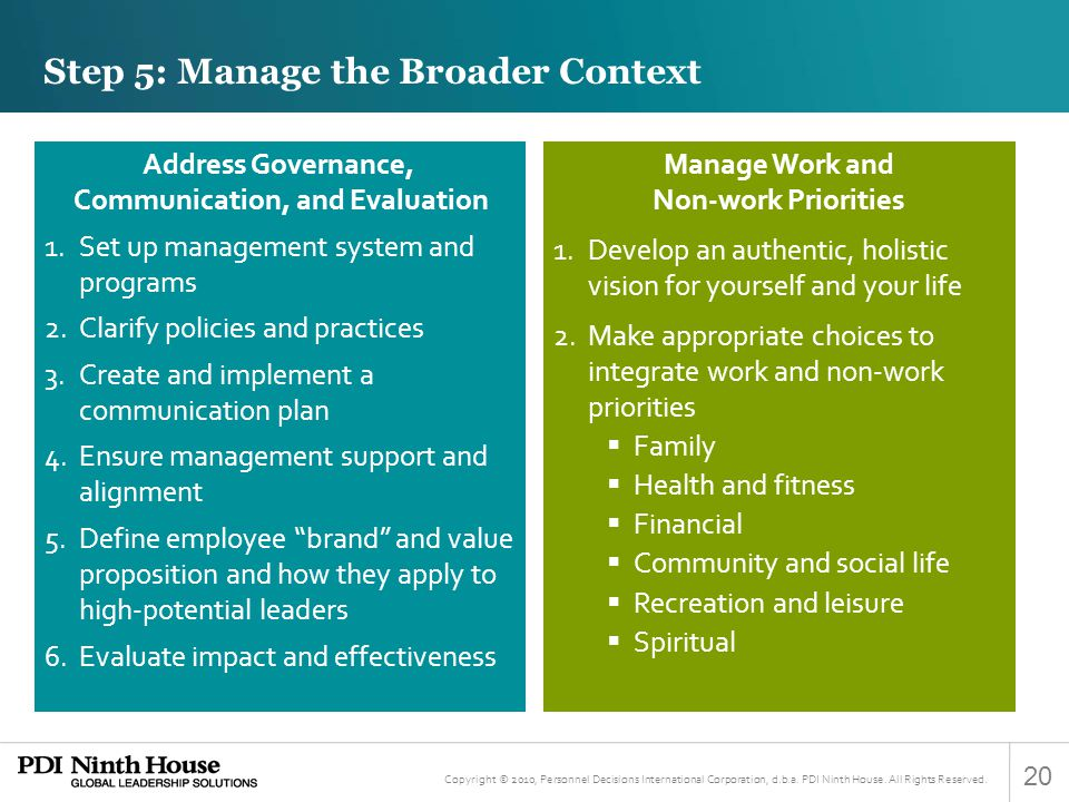 Step 5: Manage the Broader Context