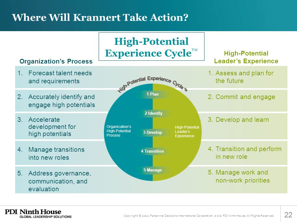 Where Will Krannert Take Action