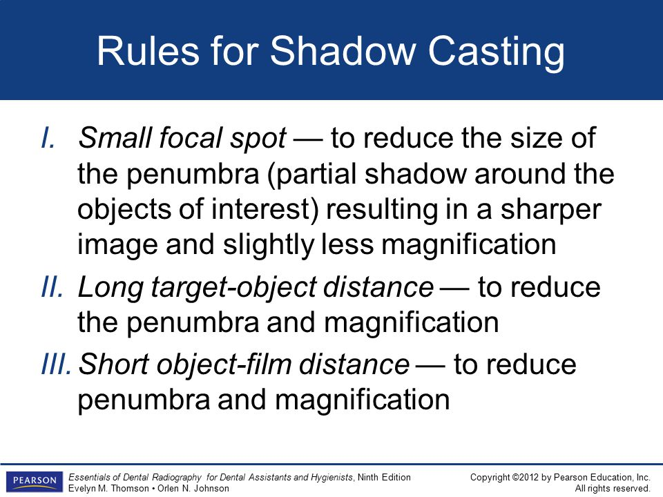 Rules for Shadow Casting
