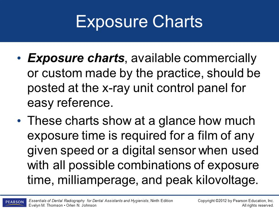 Exposure Charts