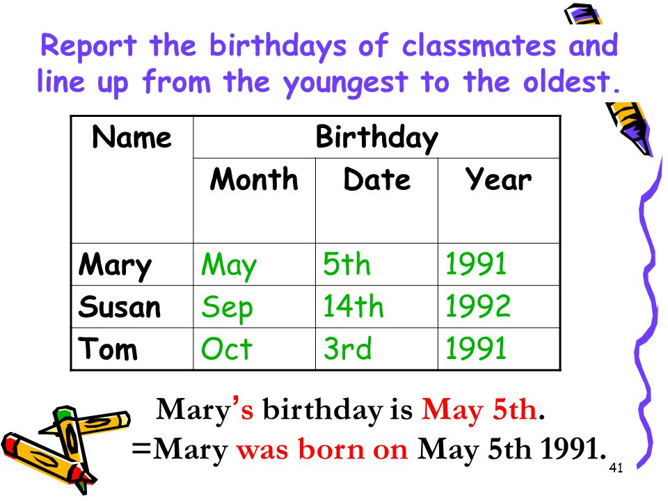 Mary's birthday is May 5th. =Mary was born on May 5th 1991.