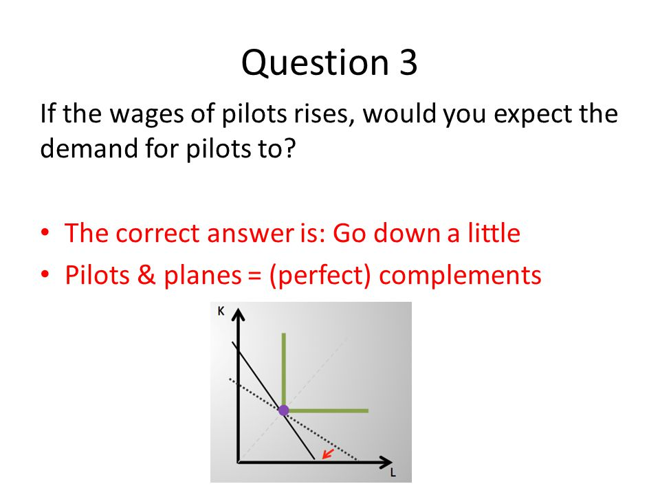Question 3 If the wages of pilots rises, would you expect the demand for pilots to The correct answer is: Go down a little.