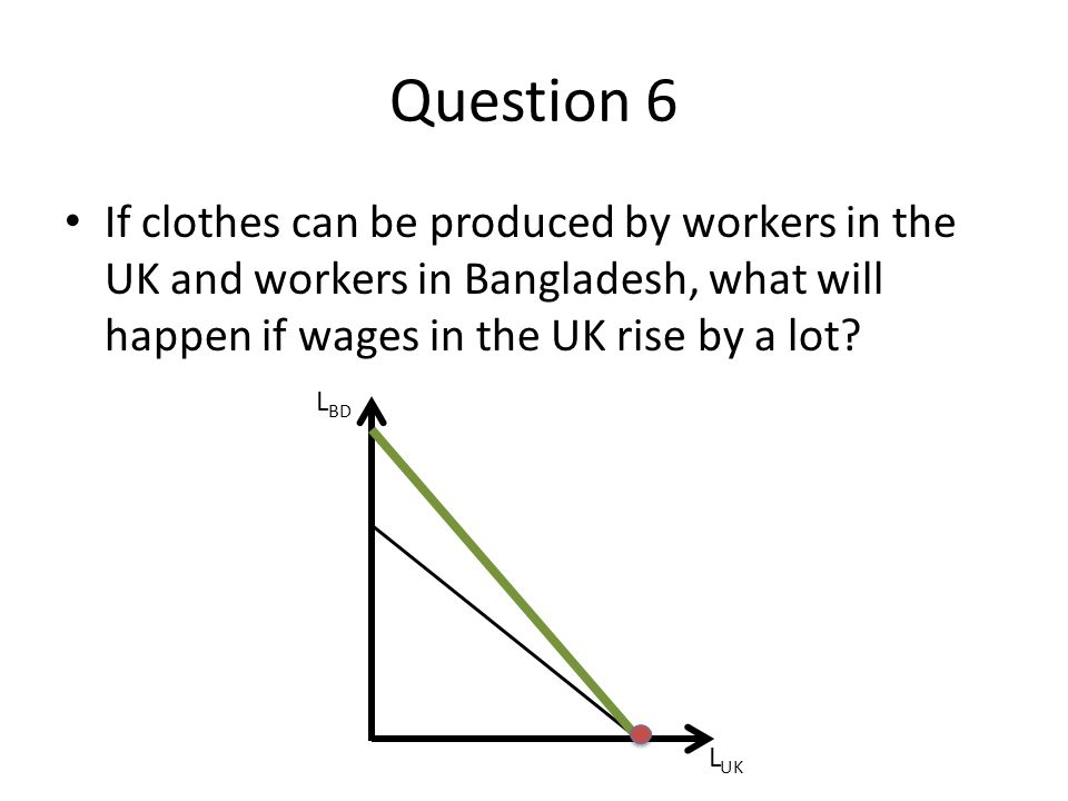 Question 6 If clothes can be produced by workers in the UK and workers in Bangladesh, what will happen if wages in the UK rise by a lot