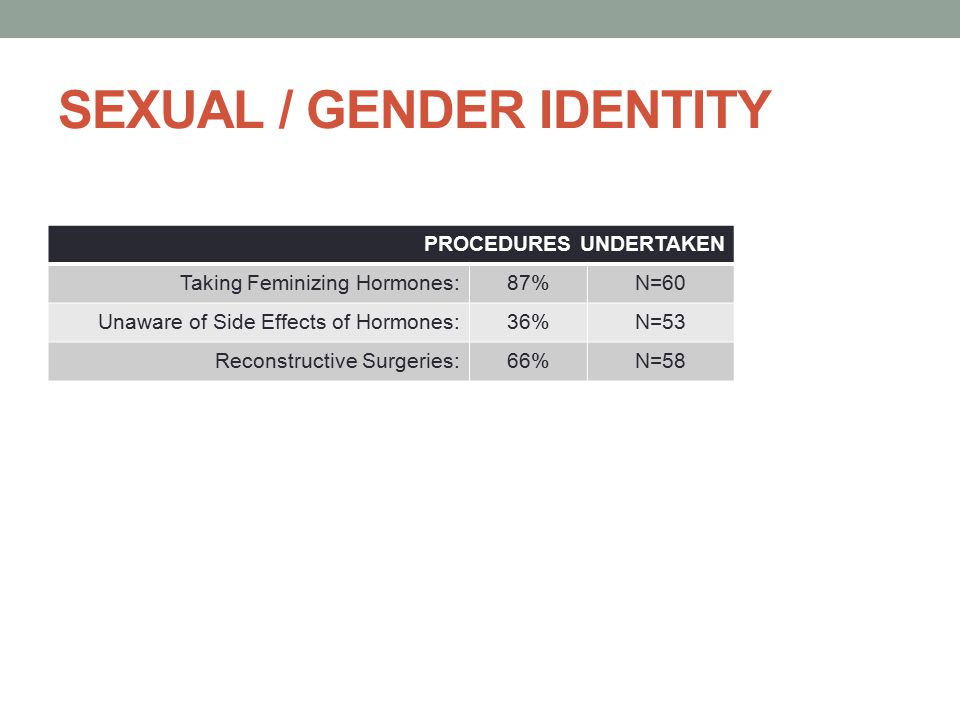 SEXUAL / GENDER IDENTITY