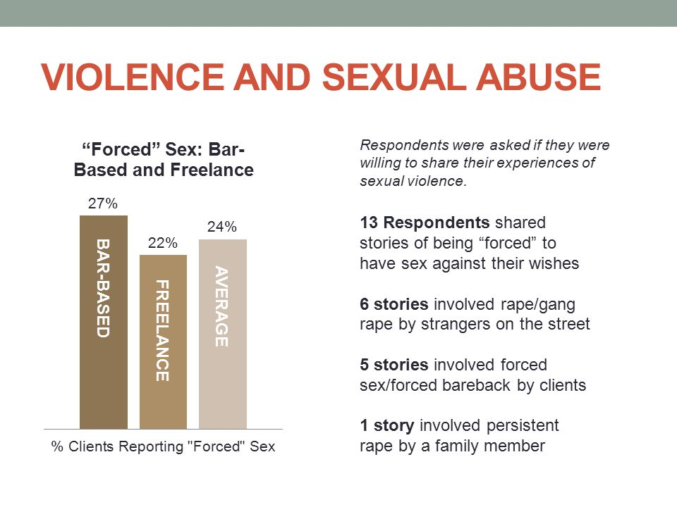VIOLENCE AND SEXUAL ABUSE