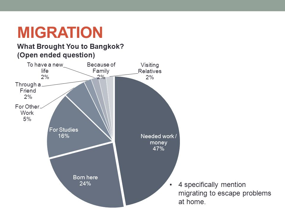 MIGRATION What Brought You to Bangkok (Open ended question)