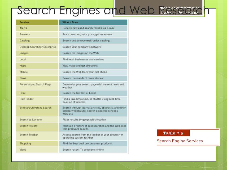 Search Engines and Web Research