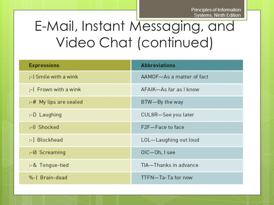 E-Mail, Instant Messaging, and Video Chat (continued)