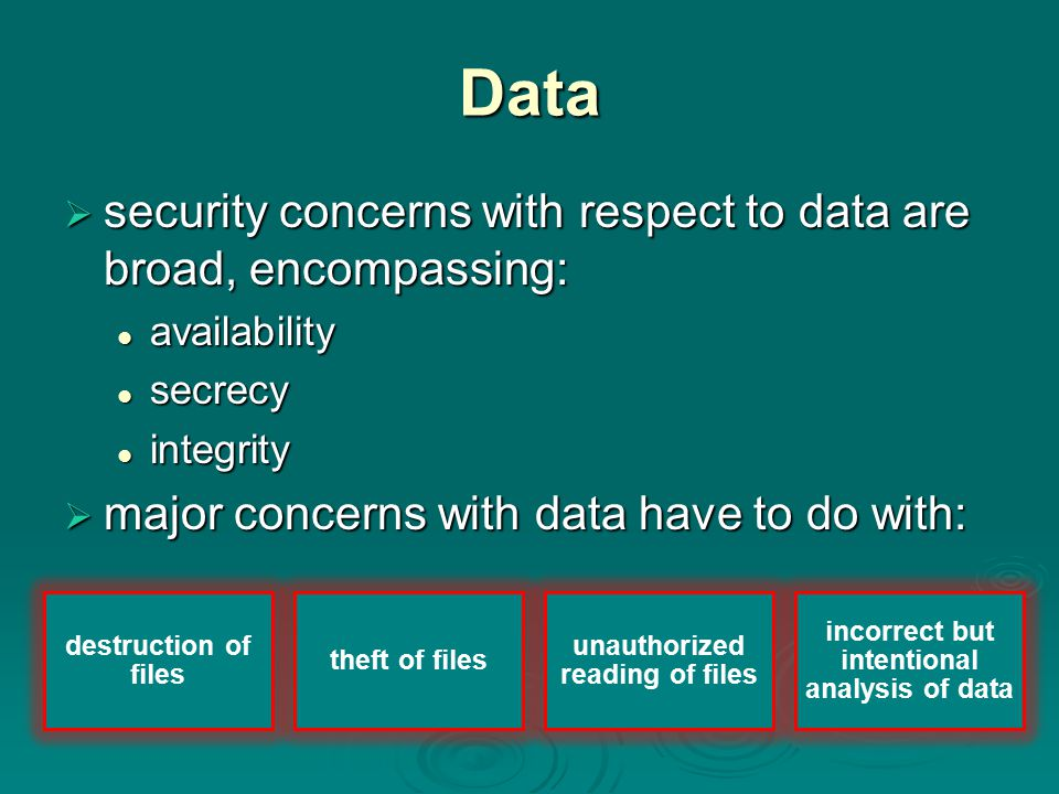 Data security concerns with respect to data are broad, encompassing: