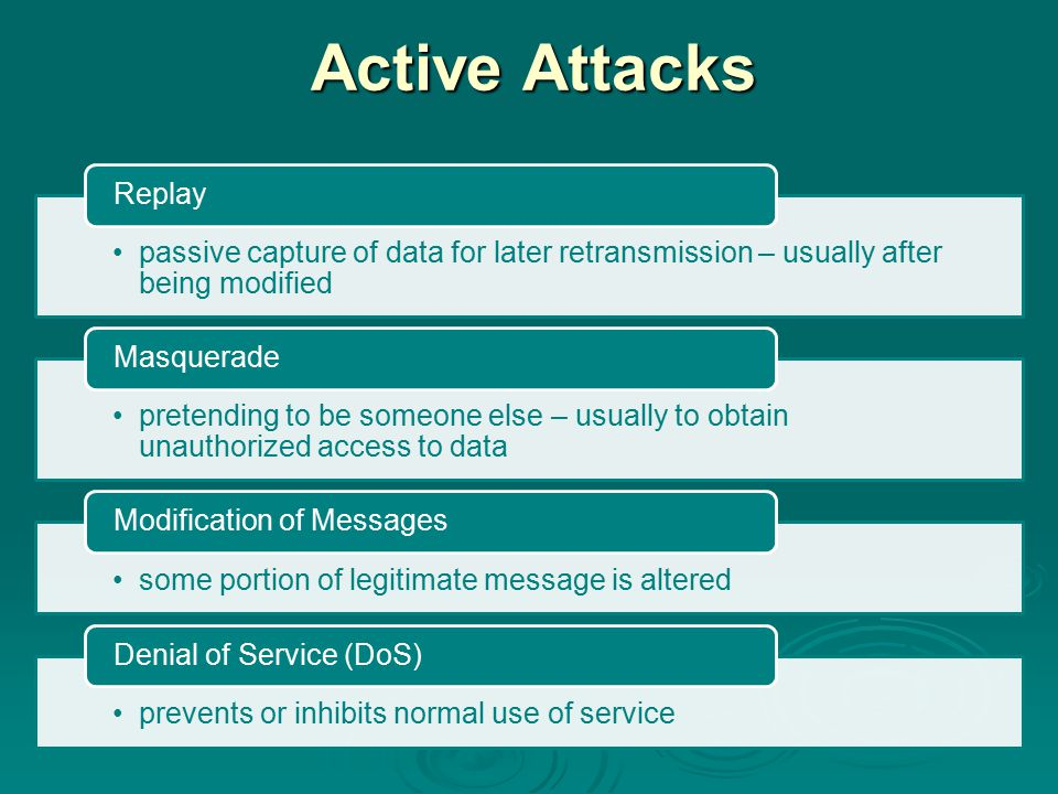 Active Attacks passive capture of data for later retransmission – usually after being modified. Replay.