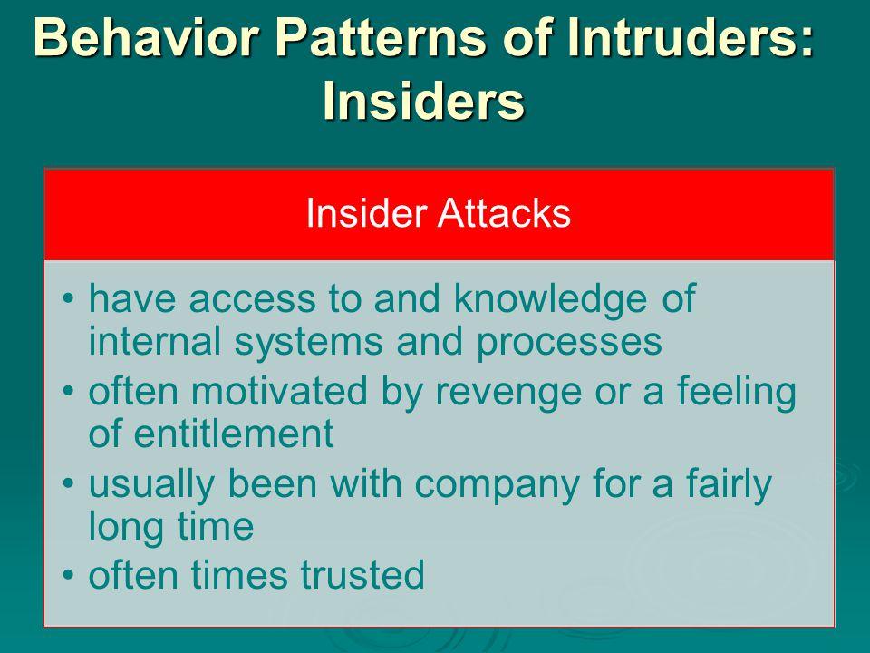 Behavior Patterns of Intruders: Insiders