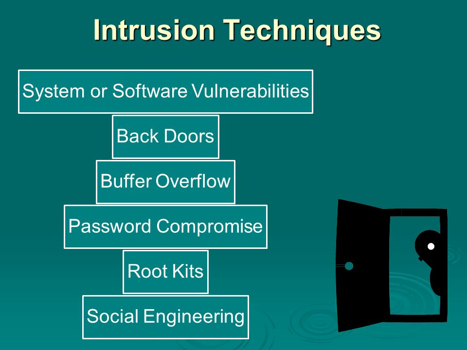 System or Software Vulnerabilities