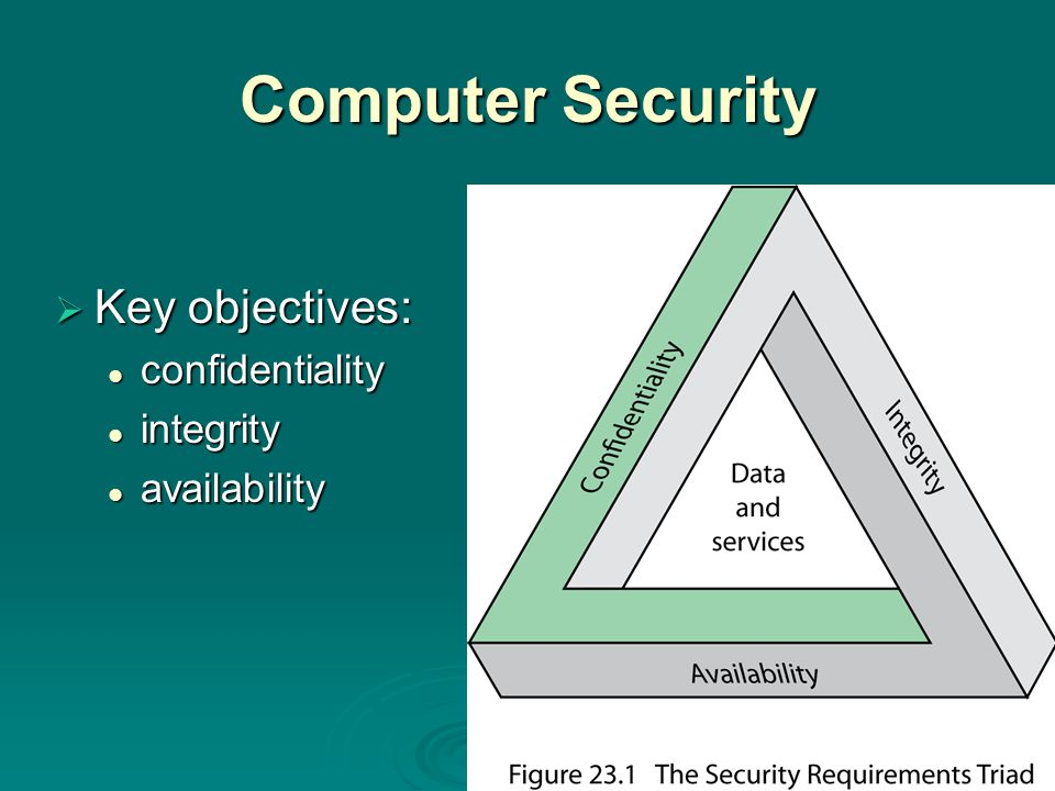 Computer Security Key objectives: confidentiality integrity