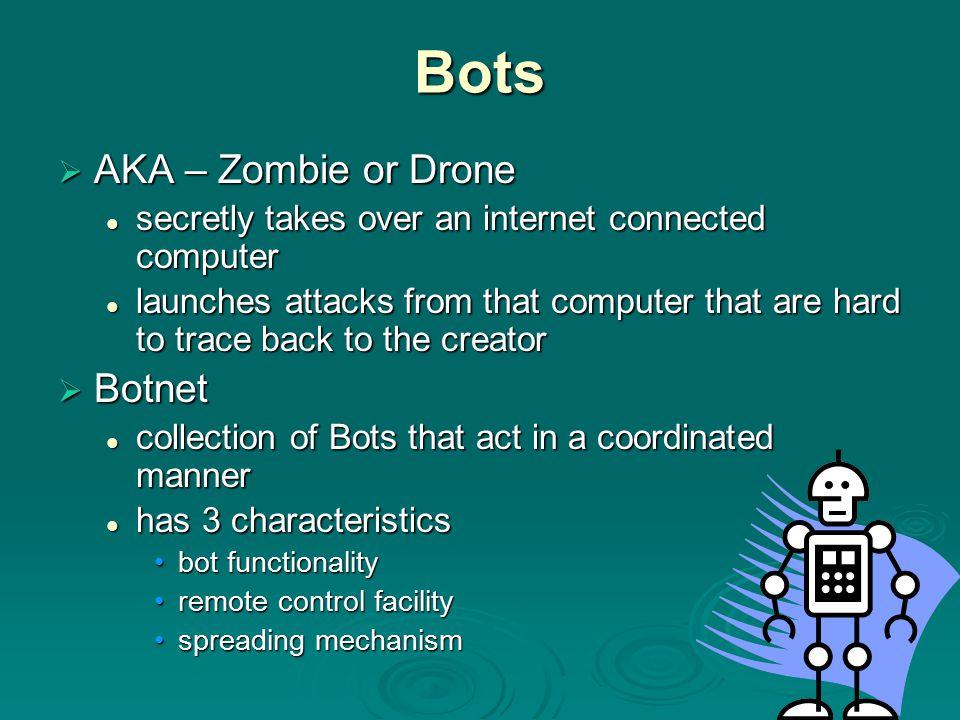 Bots AKA – Zombie or Drone Botnet