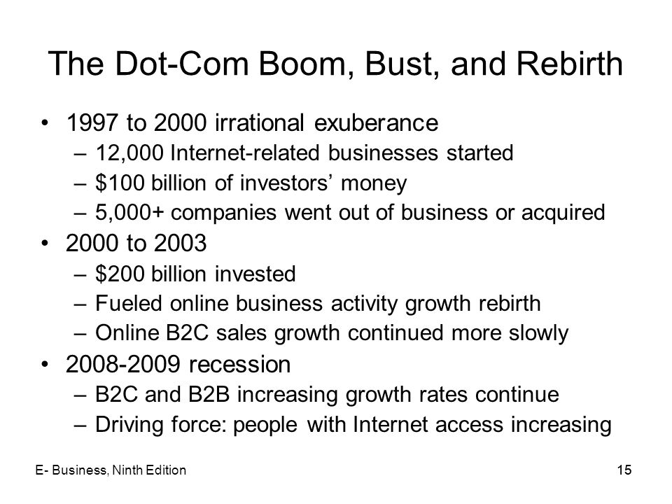 The Dot-Com Boom, Bust, and Rebirth