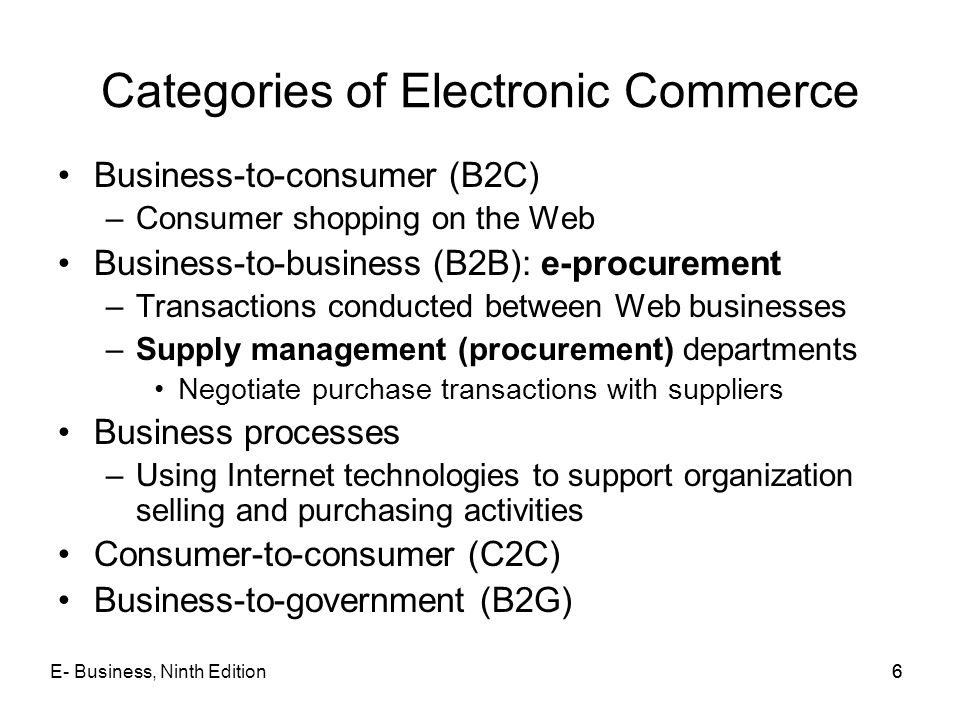 Categories of Electronic Commerce