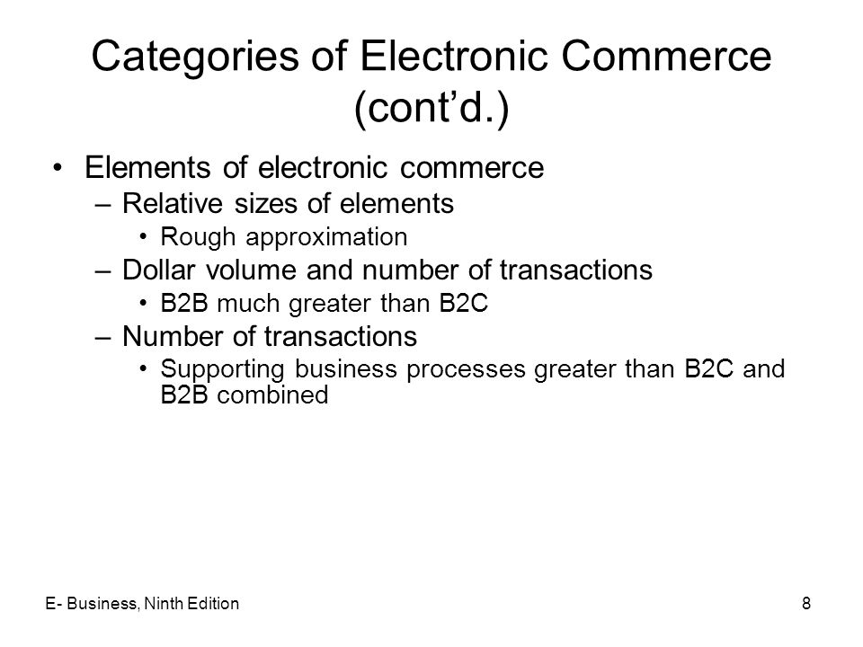 Categories of Electronic Commerce (cont'd.)