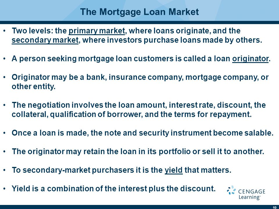 The Mortgage Loan Market