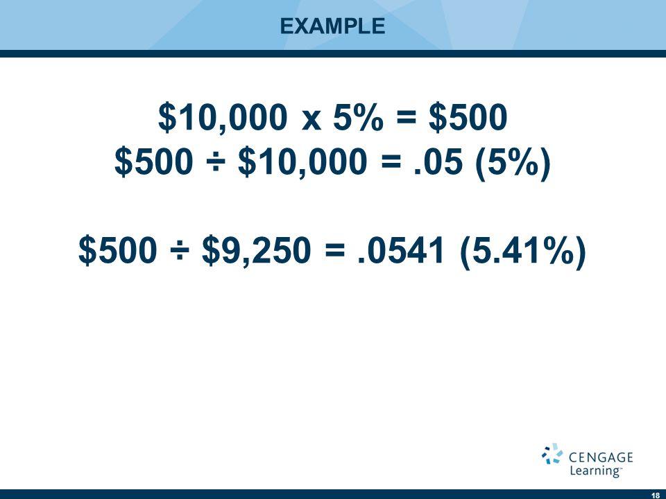 EXAMPLE $10,000 x 5% = $500 $500 ÷ $10,000 = .05 (5%) $500 ÷ $9,250 = .0541 (5.41%)