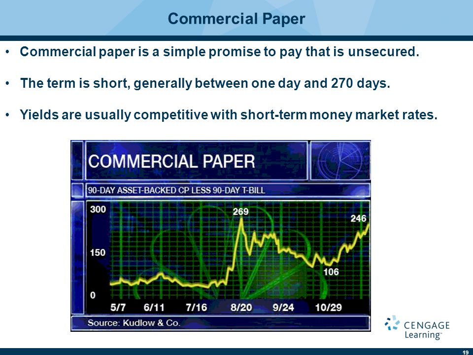 Commercial Paper Commercial paper is a simple promise to pay that is unsecured. The term is short, generally between one day and 270 days.