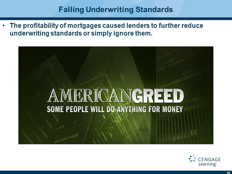 Falling Underwriting Standards