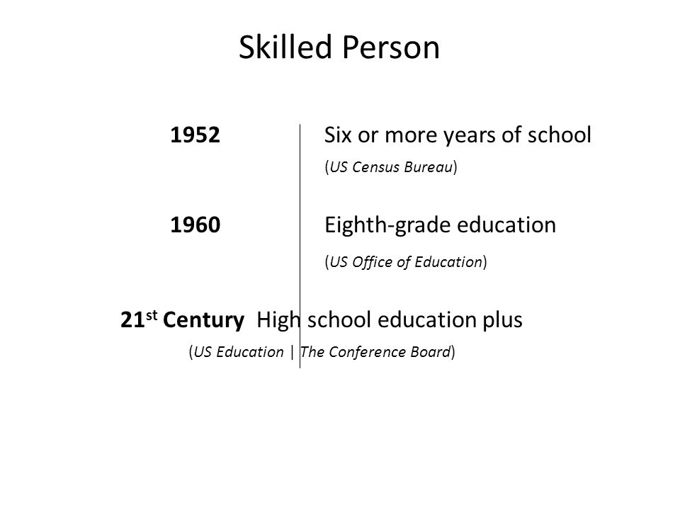 Skilled Person 1952 Six or more years of school (US Census Bureau)