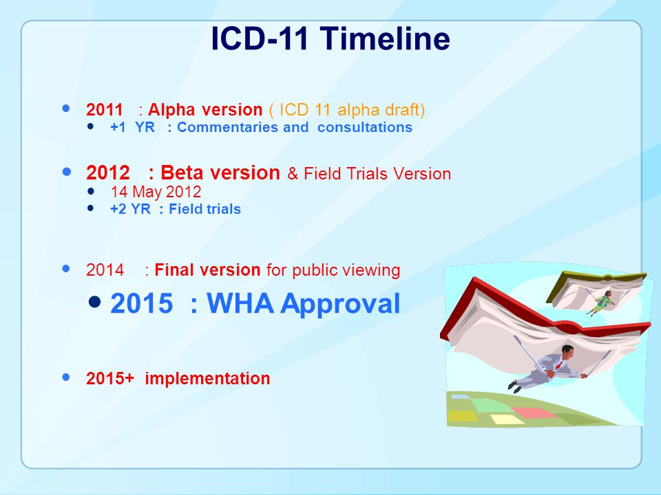 ICD-11 Timeline 2015 : WHA Approval
