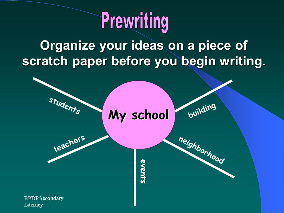 Prewriting Organize your ideas on a piece of scratch paper before you begin writing. My school. students.