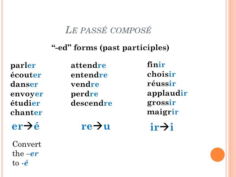 eré reu iri Le passé composé -ed forms (past participles) parler