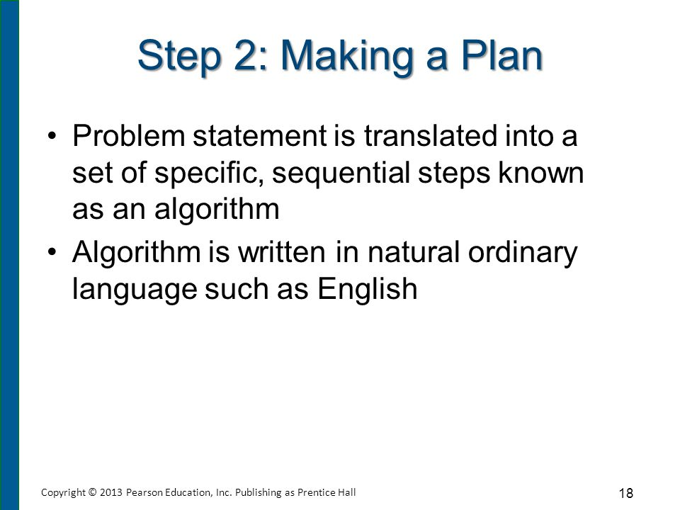 Step 3: Coding Algorithm is translated into programming code