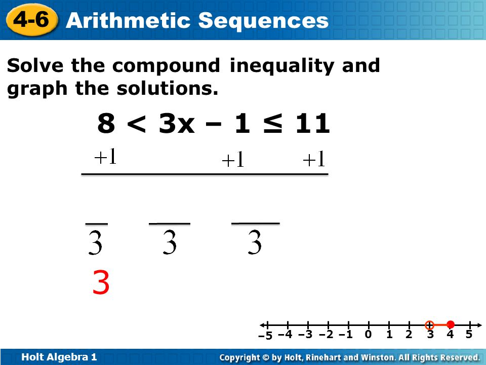 Solve the compound inequality and graph the solutions.