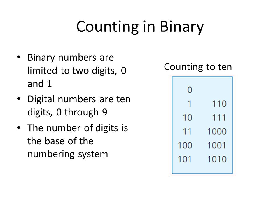 Counting in Binary Binary numbers are limited to two digits, 0 and 1
