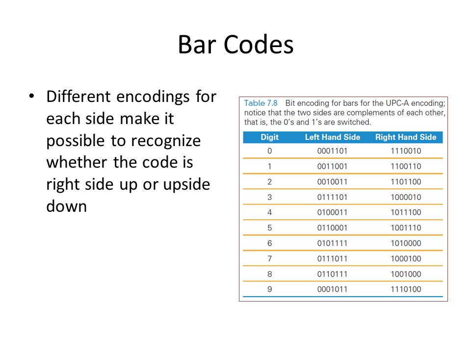 Bar Codes Different encodings for each side make it possible to recognize whether the code is right side up or upside down.