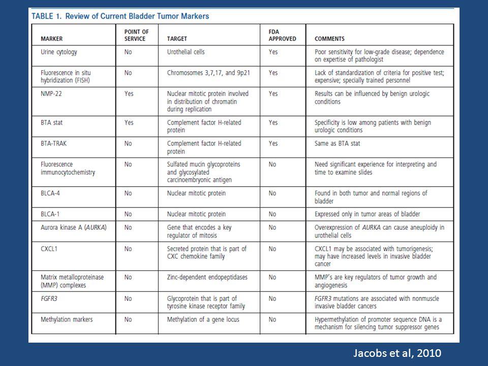 Jacobs et al, 2010