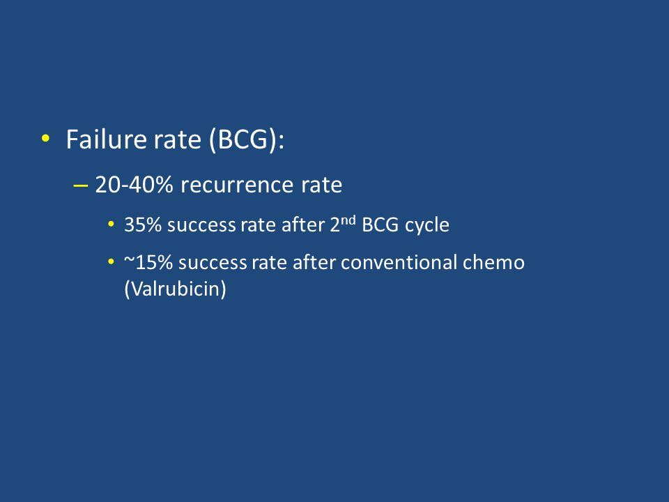Failure rate (BCG): 20-40% recurrence rate