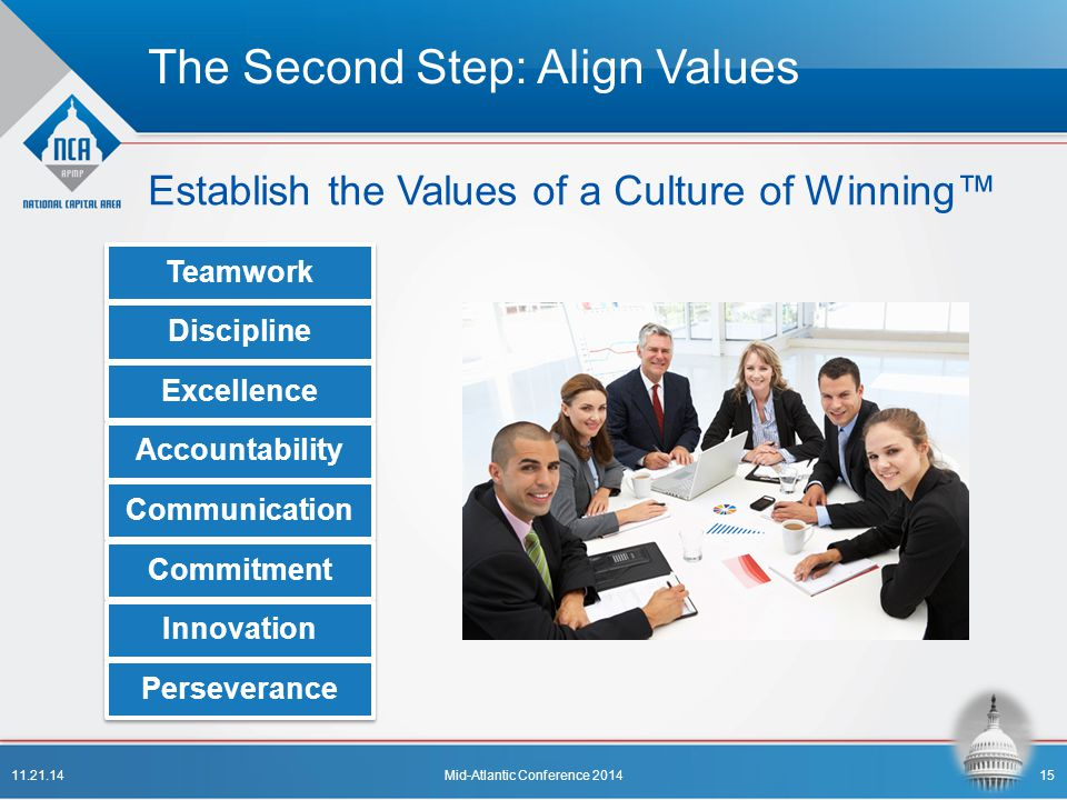 The Second Step: Align Values