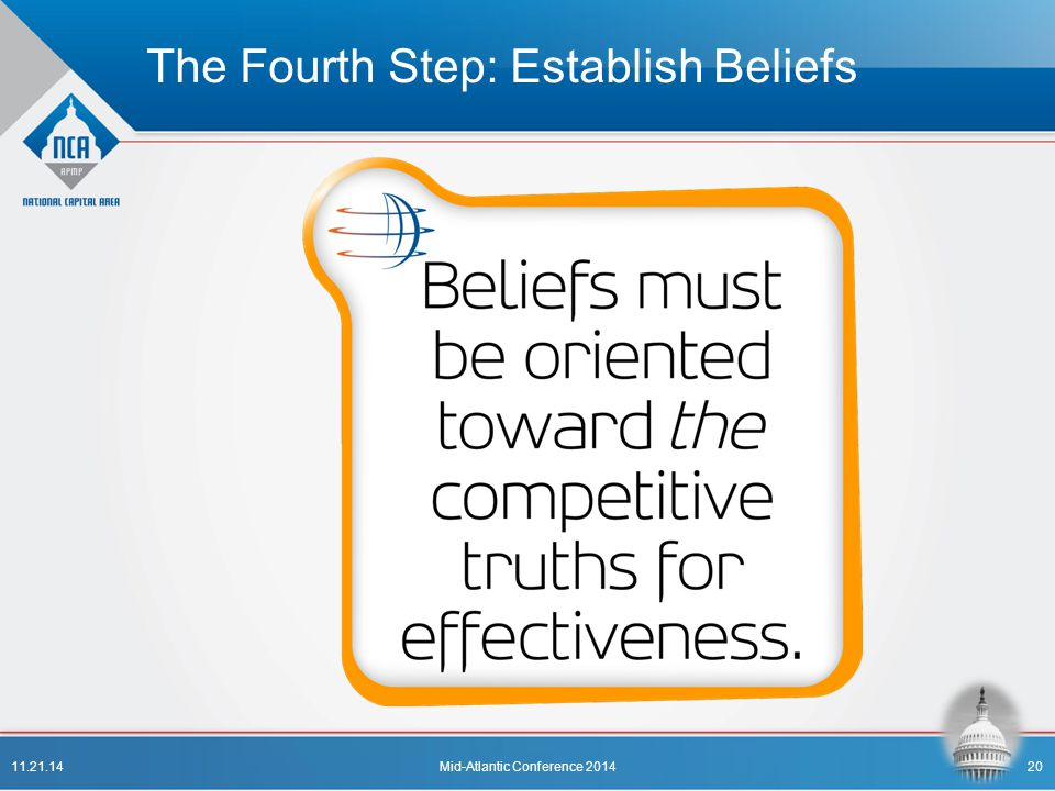 The Fourth Step: Establish Beliefs