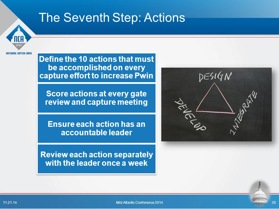 The Seventh Step: Actions