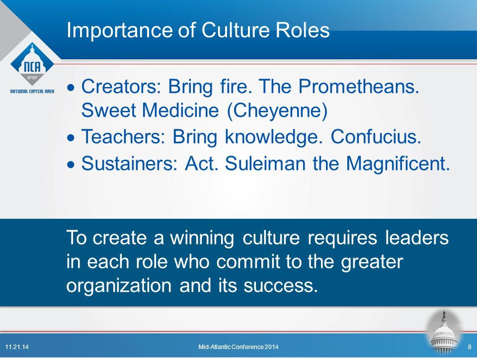 Importance of Culture Roles