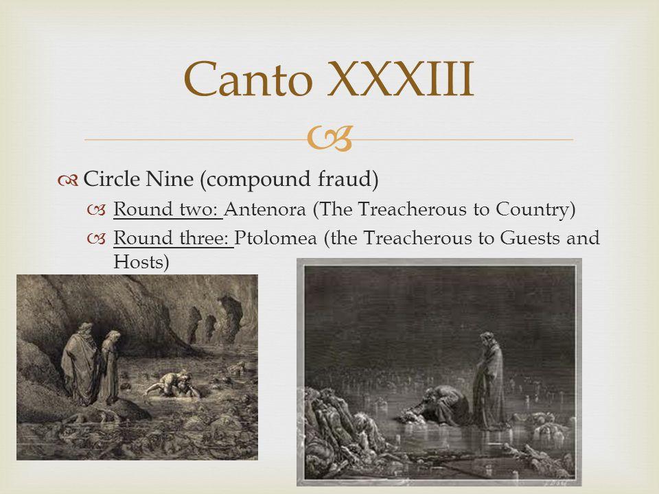 Canto XXXIII Circle Nine (compound fraud)