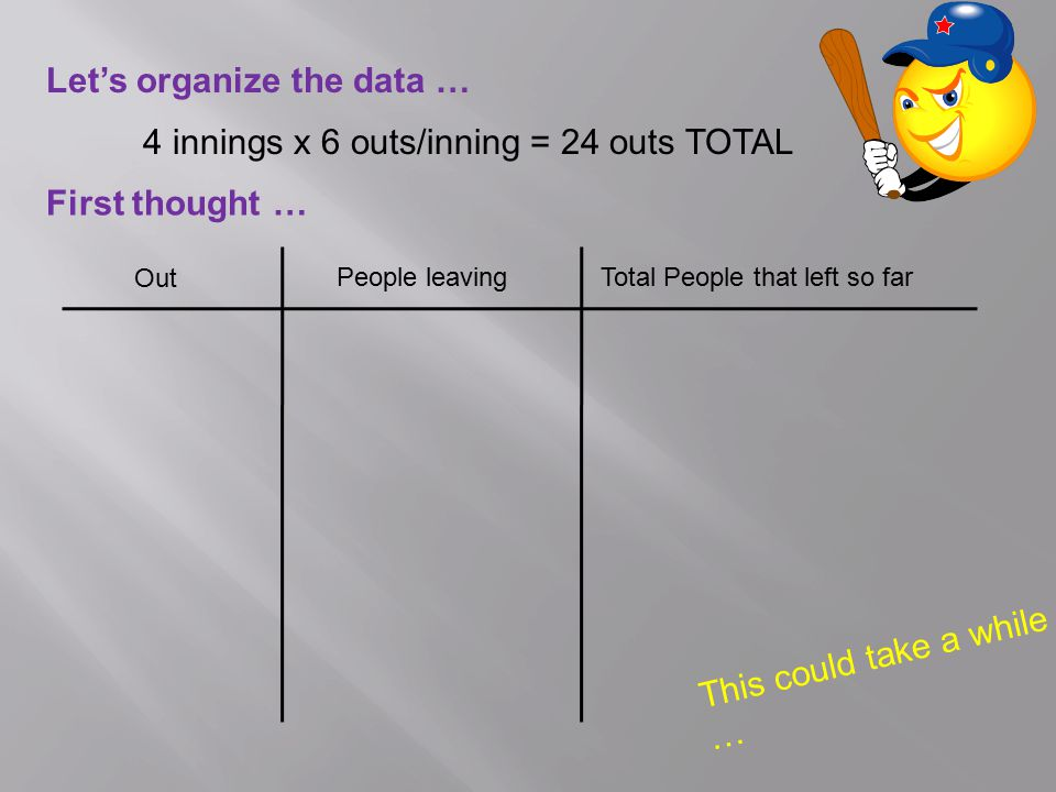 Let's organize the data …